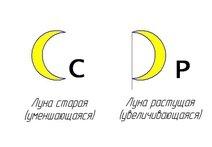 какая фаза луны сегодня